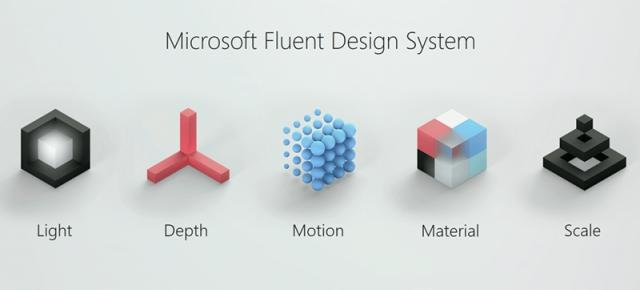 Fluent Design System de la Microsoft va sosi şi pe Windows 10 Mobile