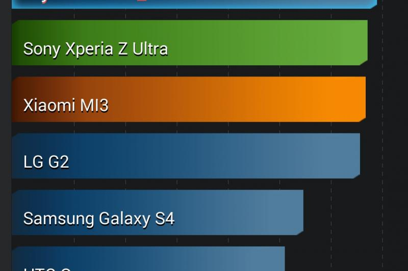 HTC One (M8) - Benchmark-uri: HTC-One-M8-Benchmarkuri_010.jpg